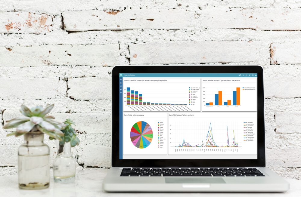 An easy to create and beautiful dashboard for deriving business intelligence within the ScaiPlatform and you can get started for free