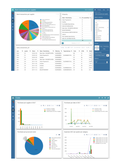 How to explore and analyze your data within ScaiData's self-service ScaiPlatform for powerful cloud business intelligence, reporting and data analytics