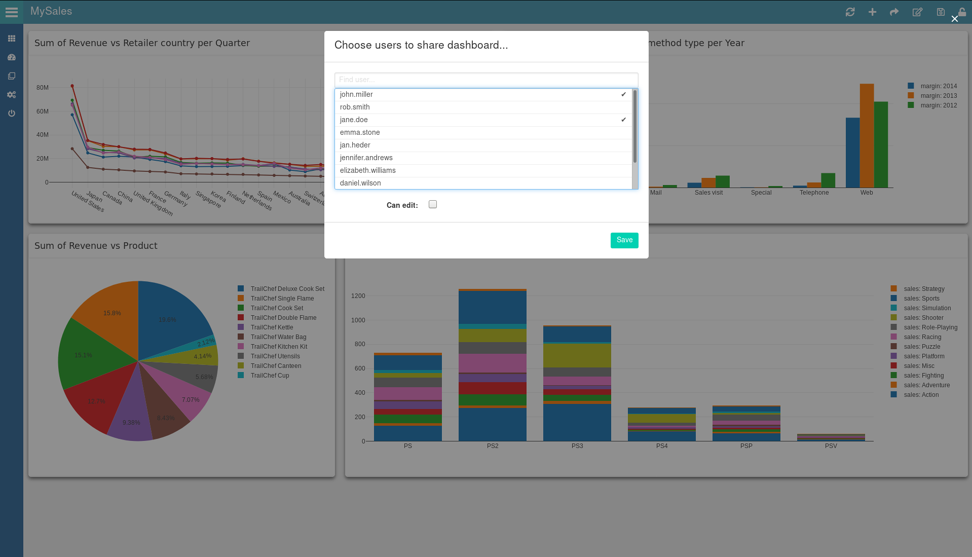 Sharing a dashboard within ScaiData's self-service ScaiPlatform for collaborative cloud business intelligence.